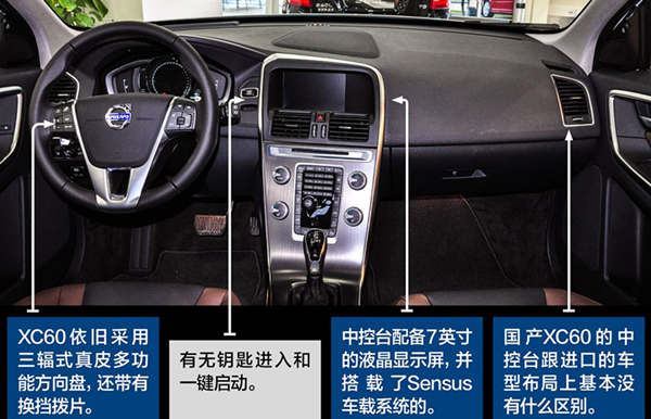 沃尔沃xc60全国购车电话:135 5240 1232 陈瑶瑶市场销售