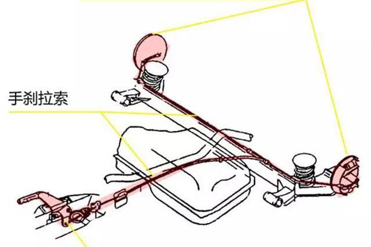 电子手刹的原理及结构图_汽车手刹原理结构图