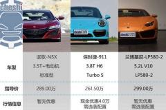 300万你选谁 讴歌NSX/911TS/LP580-2