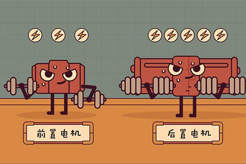 特斯拉的操控感為什么強?雙電機+四驅了解一下