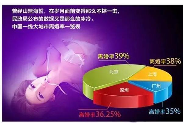 男人厌倦身体女人的全过程,简直惊呆了!_凤凰香港情趣内衣早期图片
