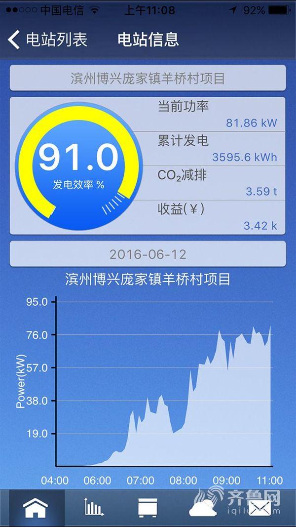 光伏电站发电效率