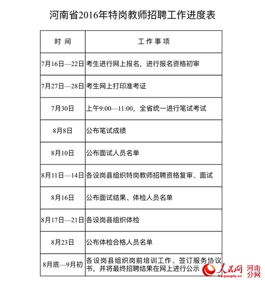 河南2016年公开招聘13550名农村特岗教师 条