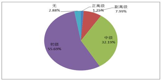 人口文化进校园手抄报_在业人口文化程度比重