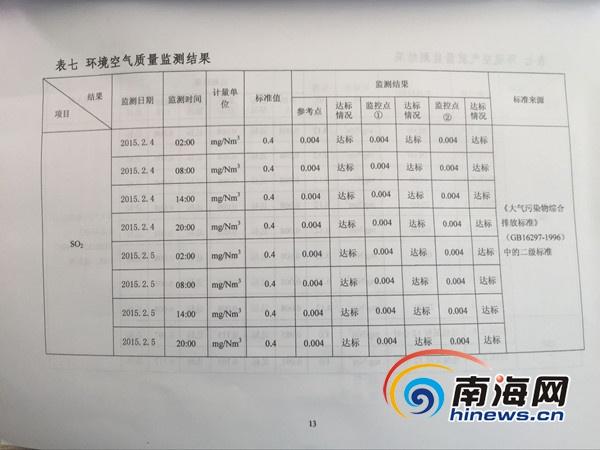 找领导|网曝定安华塑管道塑料厂污染 回应:权
