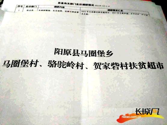 """省安监局驻村工作组制定的""""扶贫超市""""。长城网 张世豪 摄"""