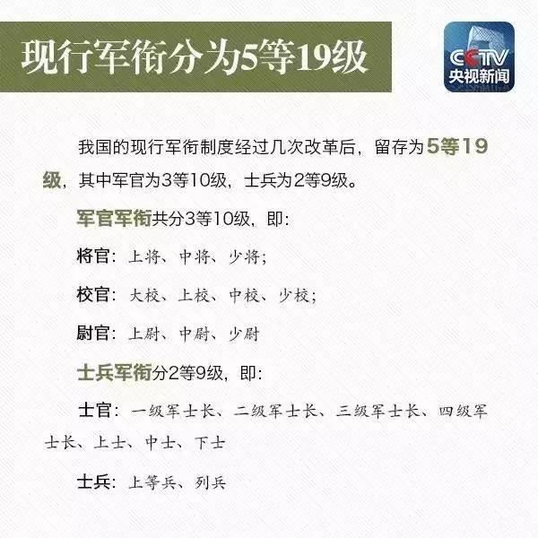 取消大校增设准将?外媒猜测中国军衔改革走向(图)