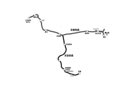 京唐京滨铁路线路走向示意图