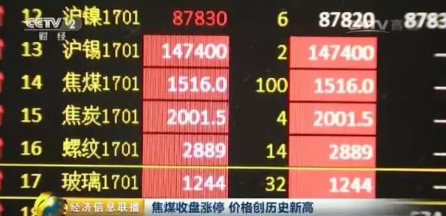 PG分分彩官网开奖结果