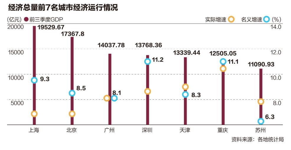 2001年gdp增速_朱海斌:预计2017年GDP增速温和放缓至6.5%