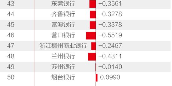 金融豫军频频抢戏!郑州银行登上亚洲商业银行竞争力排行榜