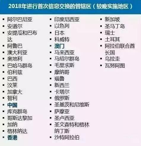 CRS来了:中国富人该怎么办?-律格资本官网-律格研究