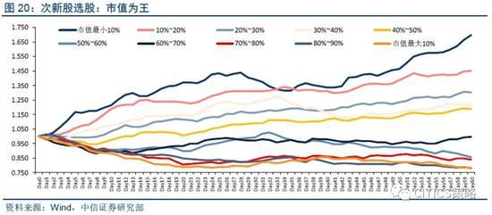 中信证券年报前瞻:周期与成长共舞 中小创净利