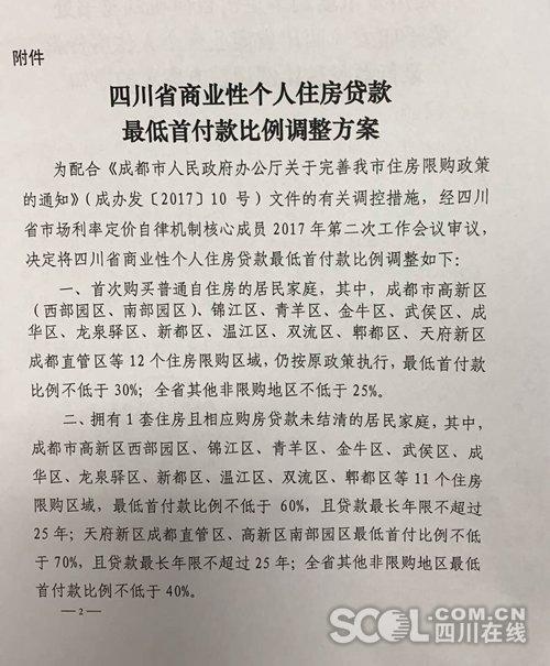 成都限购区域二套房首付提高至6成,贷款最长2