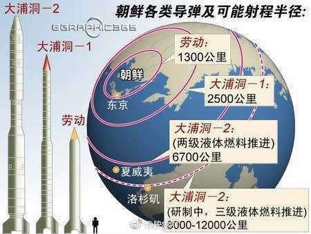 朝鲜今日试射导弹失败发射立即爆炸