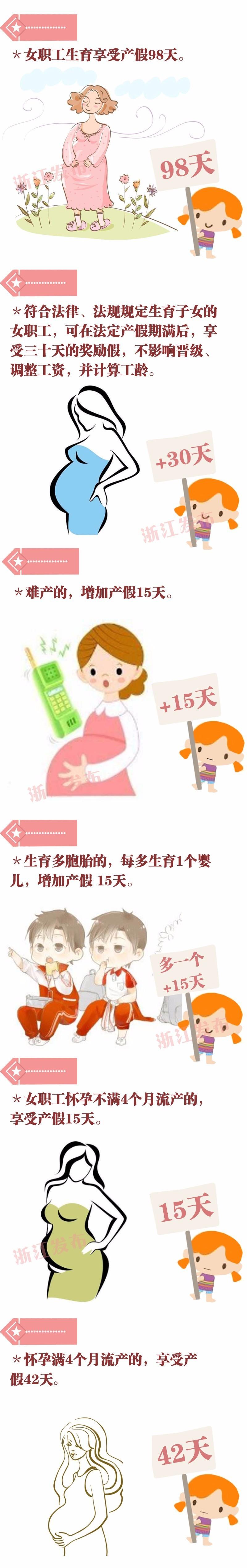 下月起,浙江职工婚嫁、产假、痛经假、招聘政策都要变了!
