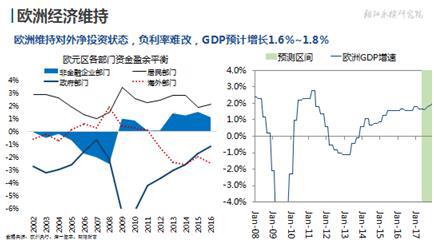 有关gdp_一季度中国经济负增长,疫情后或迎补偿性增长
