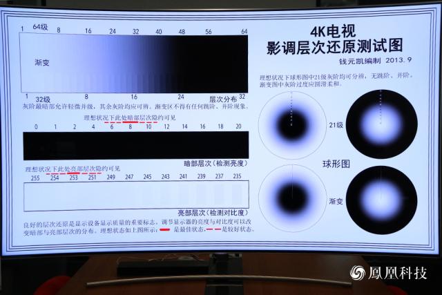 三星Q8C电视评测:考验你钱包的时候到了