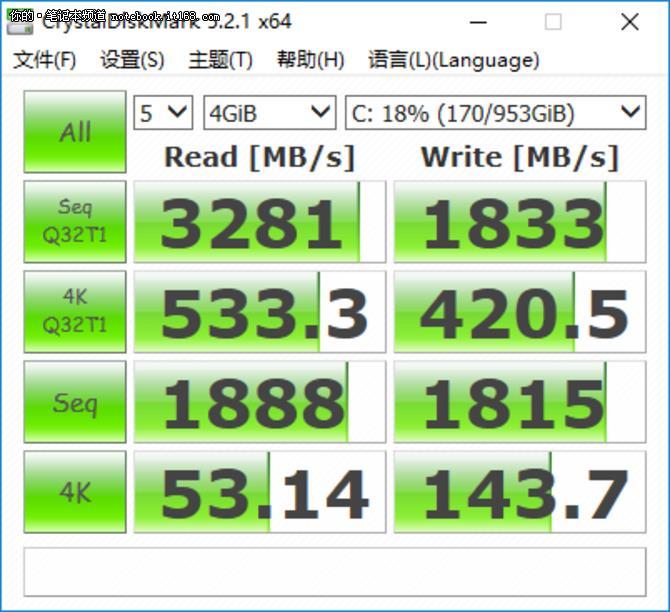 1TB SSD:读取速度3281M/S,写入速度1833M/S,啥也不说,顶级的水平了!