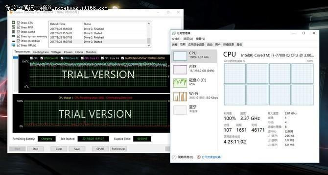 ↑↑↑AIDA64系统稳定性测试,CPU不降频!