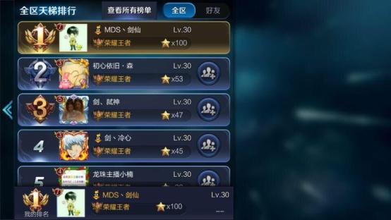 s3赛季拿下荣耀王者100星,剑仙的头像还曾是个小鲜肉呢