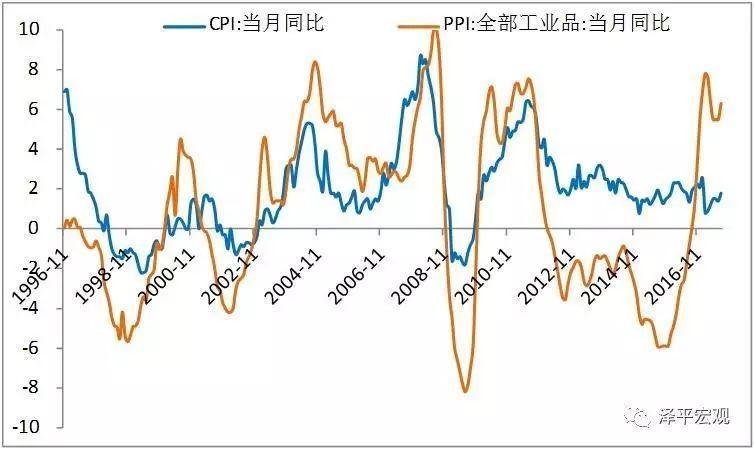 任泽平:今年股市有赚钱效应 结构性牛市!
