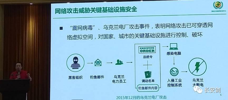 周鸿祎为全国百万政法干警开讲网络安全文稿首度曝光 - 第2张  | 鹿鸣天涯