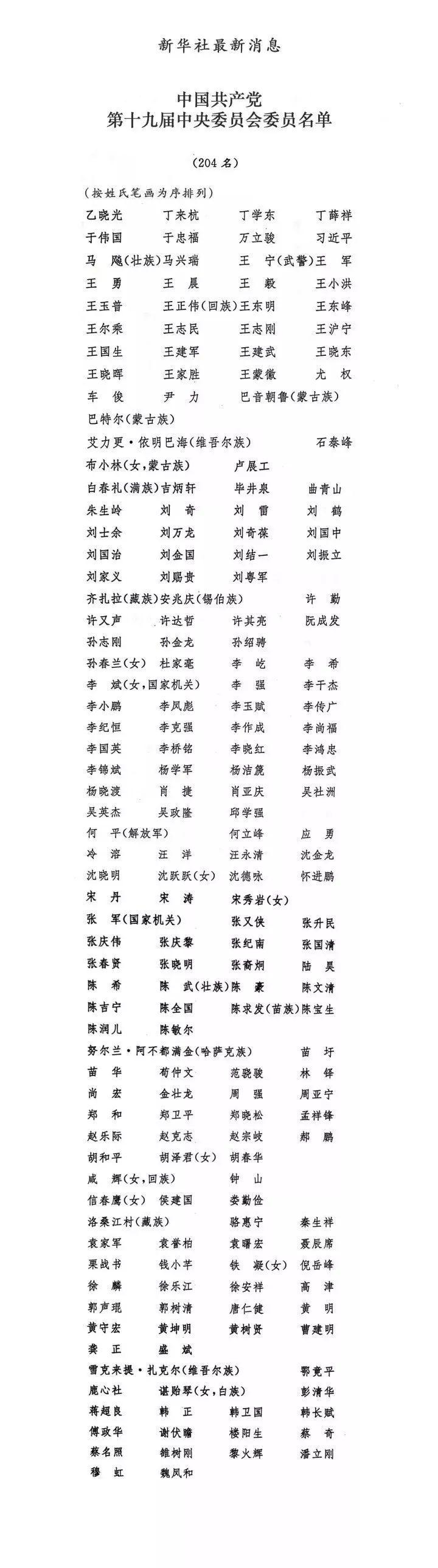 十八届政治局有12人留任十九届中央委员会