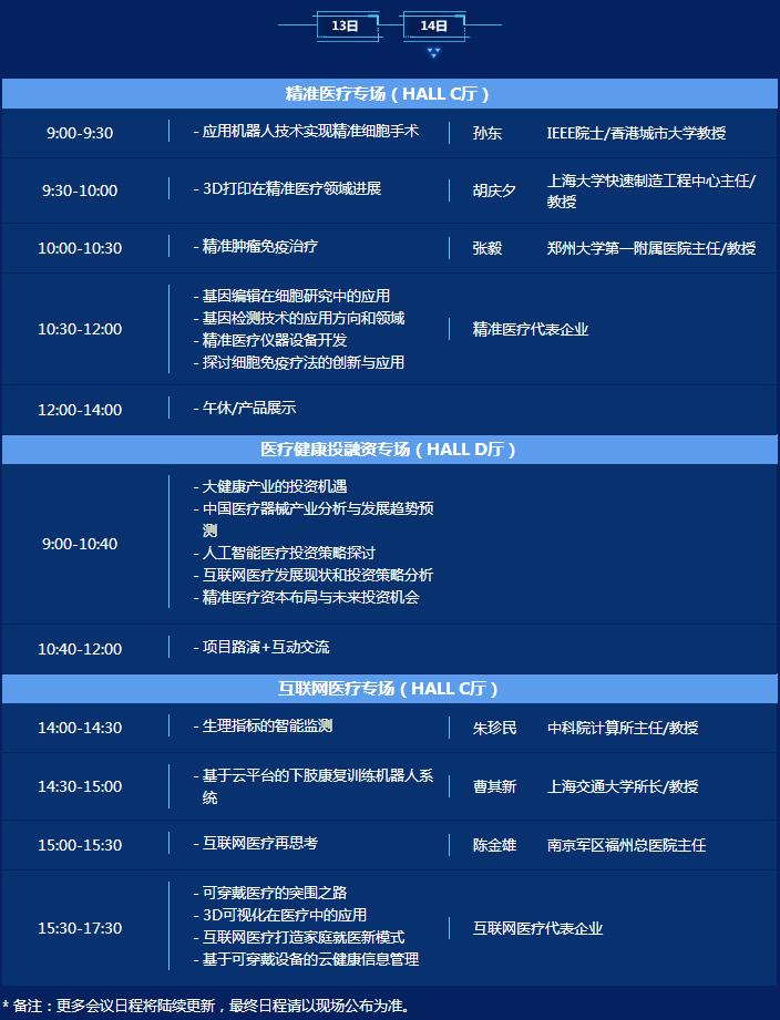 顶尖专家齐聚2017中国医疗科技大会名单及议题公布