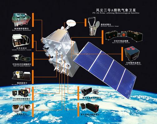 中国成为世界在轨气象卫星数量最多国家