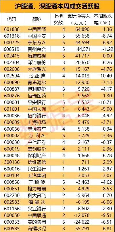 震荡市选股又有新变化 主要买卖这些股票(名单)
