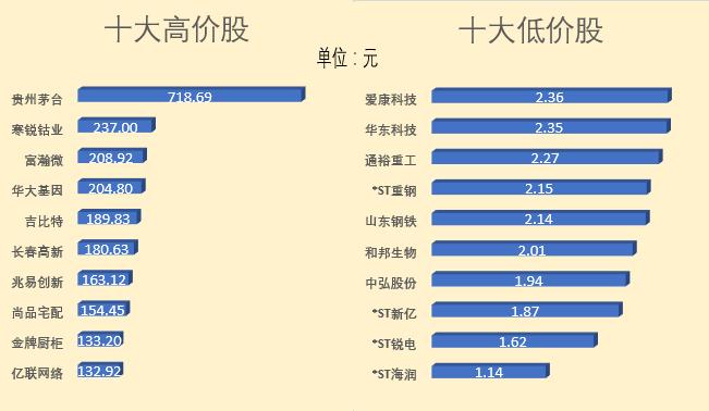 燕赵都市报创刊十年在困境中不良