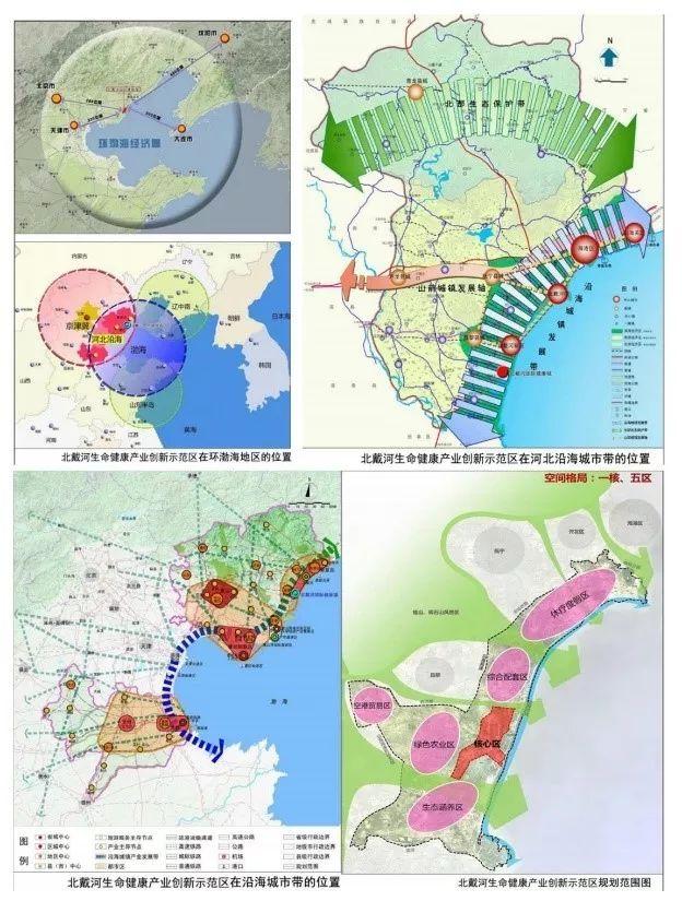 而现实中秦皇岛在区域中扮演的角色——京津以及河北省的后