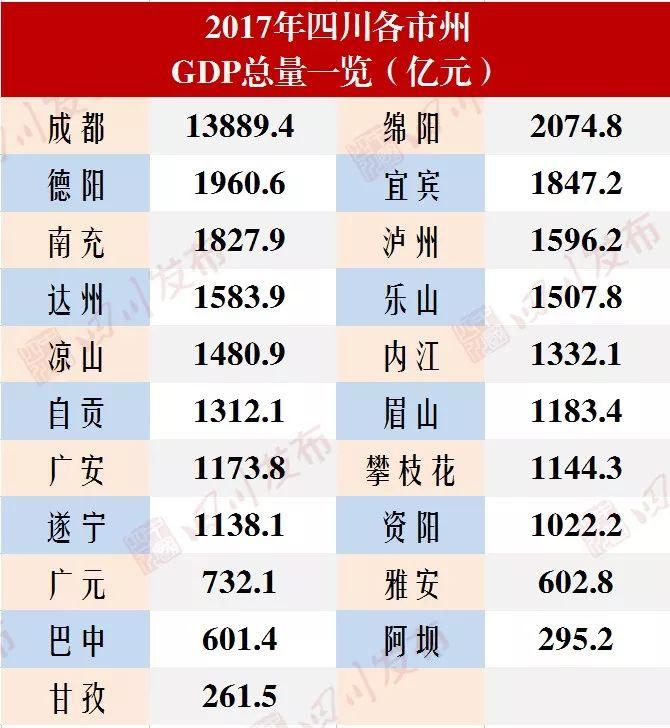 四川gdp_四川地图