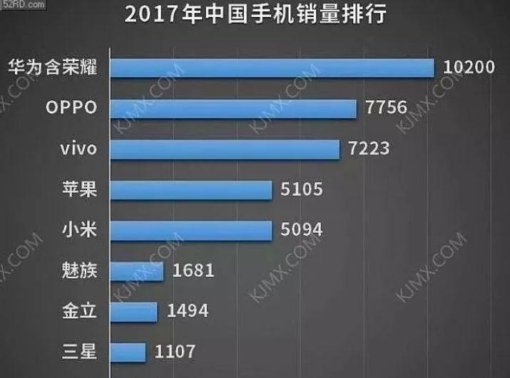 别了!又有两大手机巨头退出中国市场(组图)