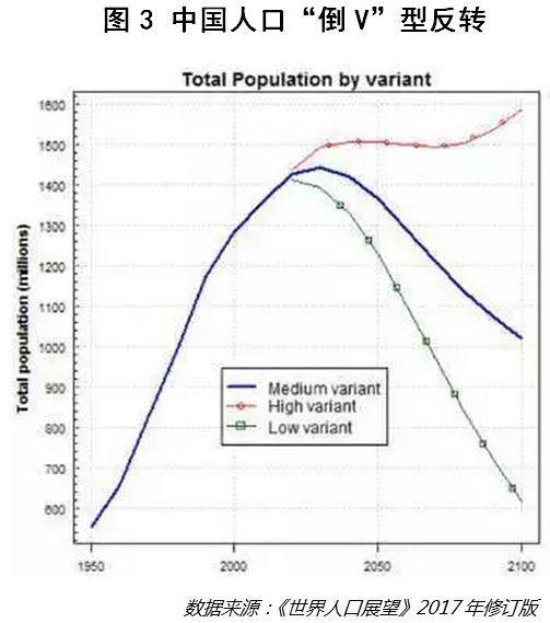 """可怕的人口危机:""""养娃不如养蛙"""",年轻人连一胎都不想生了"""
