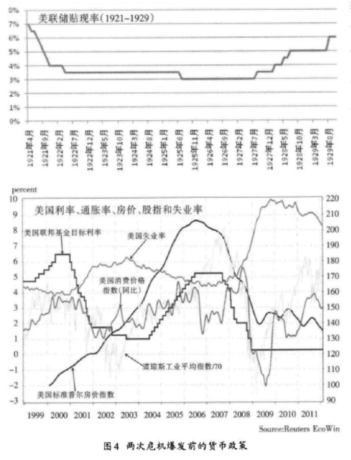 金融危机爆发10周年!刘鹤这篇旧文值得重读