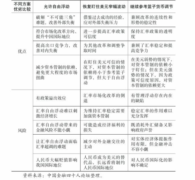 管涛:可择机对外宣布人民币汇率清洁浮动时间表