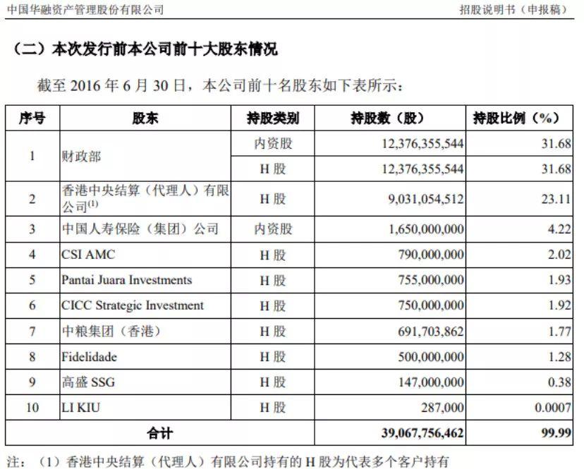 中国华融董事长赖小民被查 几日前还曾参加博鳌论坛