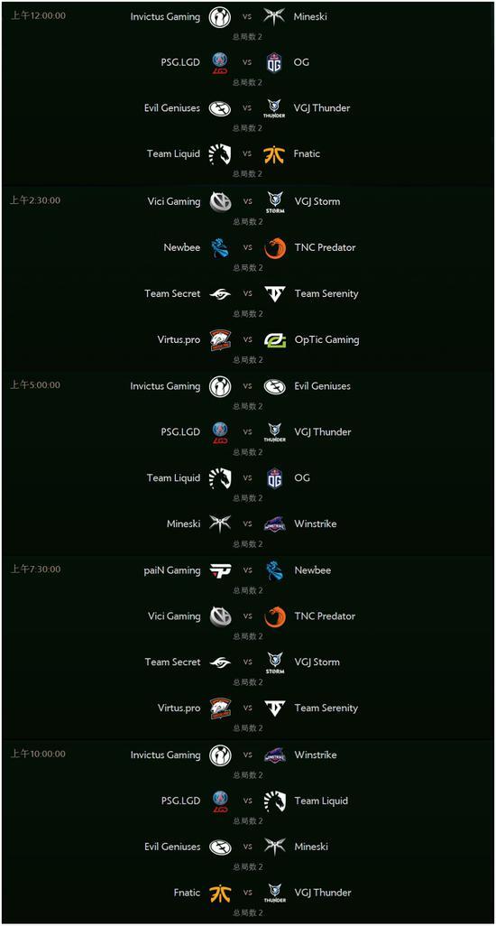 TI8小组赛赛程公布 全明星赛BurNIng率队对阵rOtk