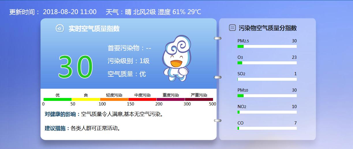 北京天变蓝了 美媒话里带刺