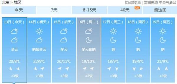 北京红叶观赏期提早到来 周末气温回升有轻至中度霾