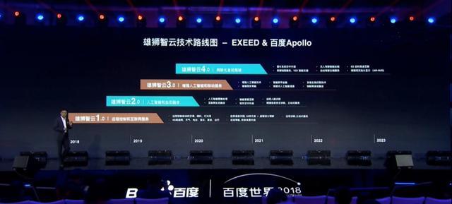 奇瑞将来也将取百度进一步扩大正在车联网系统