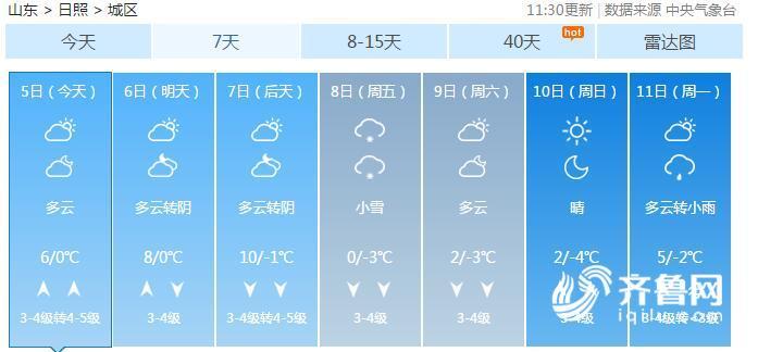 rizhao tianqiyubao.jpg