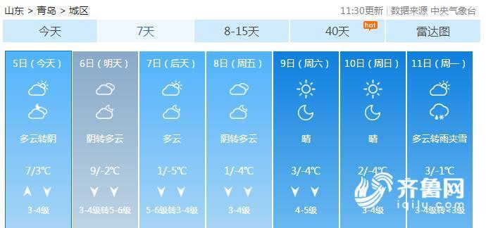 qingdao yizhoutianqiyubao.jpg