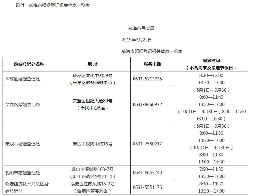 威海涉外、涉港澳台居民及华侨婚姻登记办理机关有变