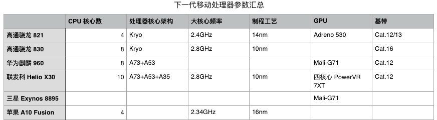 cpu224电源板电路图