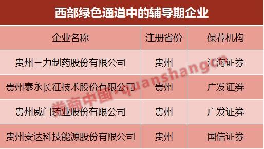 www.wan095.com