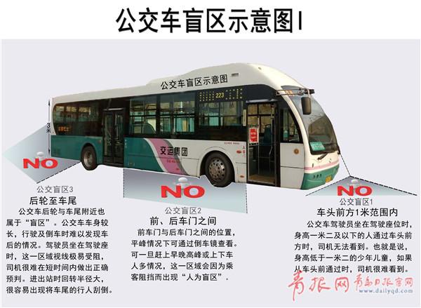 公交车盲区示意图I.jpg