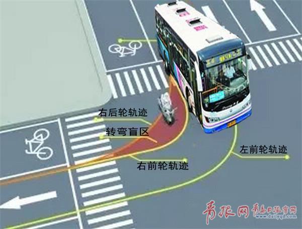 公交盲区1.jpg